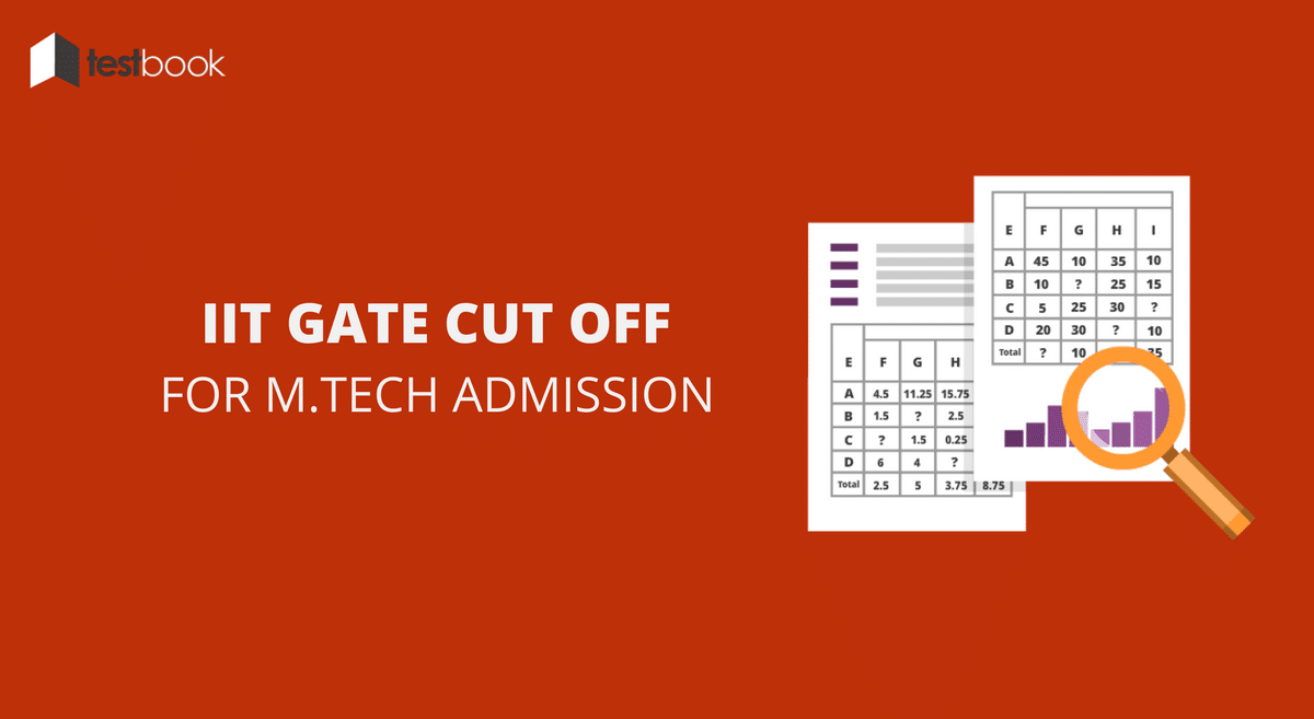 GATE Cut Off for IIT Admission in M.Tech