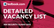 RBI Vacancies List - Testbook