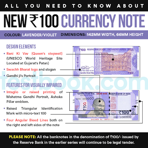 New Indian Currency Note
