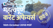 Current Affairs 16th October 2018 in Hindi - Testbook