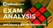 RRB Group D Analysis 20th November 2018 - Testbook