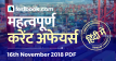 Current Affairs 16th November 2018 in Hindi - Testbook
