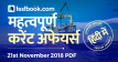 Current Affairs 21st November 2018 in Hindi - Testbook