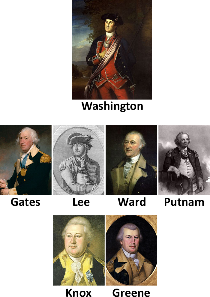 Retratos Generales George Washington Horatio Gates Charles Lee Artemas Ward Israel Putnam Henry Knox Nathanael Greene