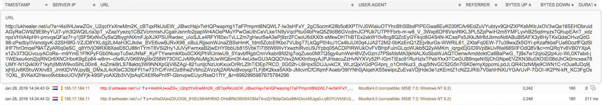 1. Example of encoded URL