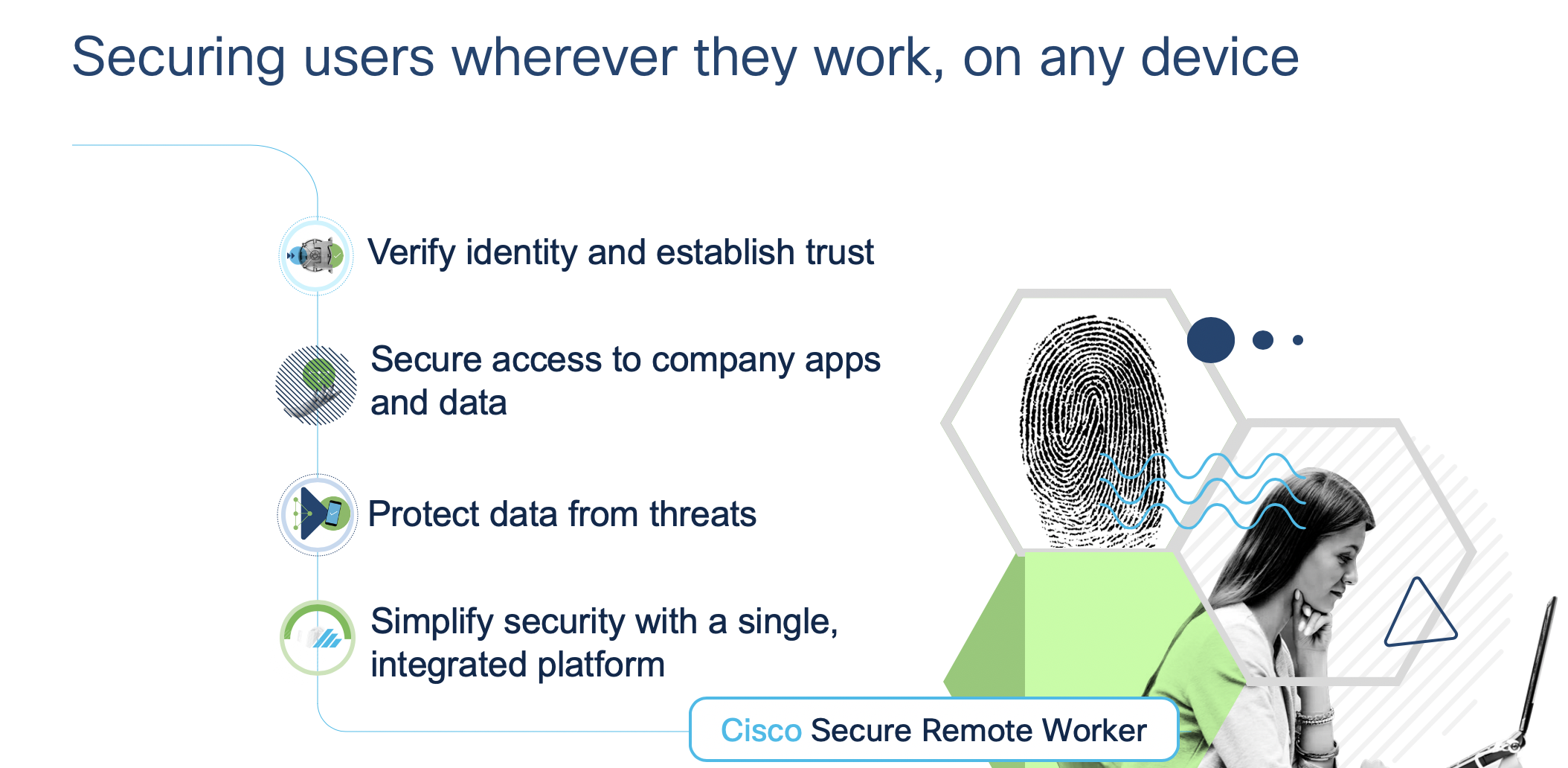 Securing users wherever they work, on any device