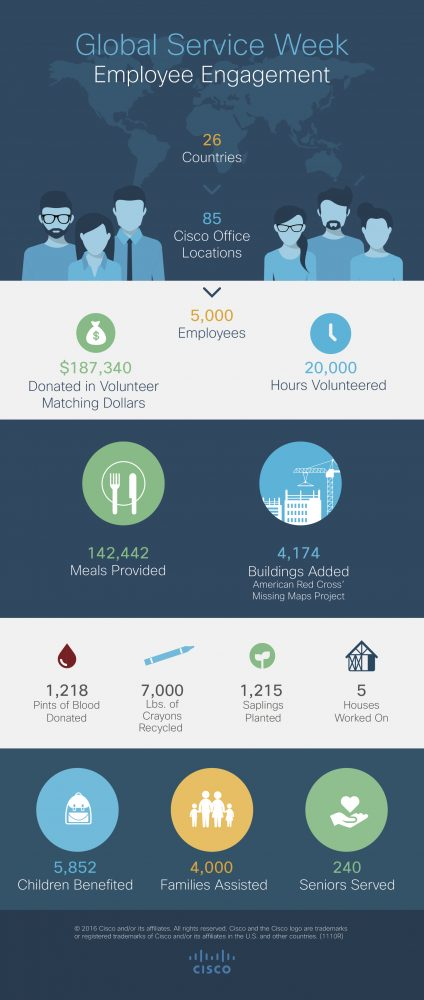 1018614_Global_Service_Infographic_final