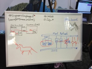 Cinder + OpenStack + Unicorns (courtesy of John Griffith and Kenneth Hui!)