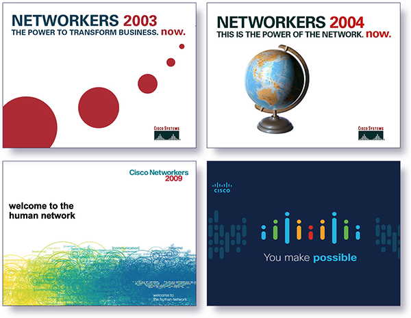 Cisco Networkers and Cisco Live from 2003 to today.