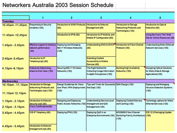 Click for full session schedule for Networkers Australia 2003