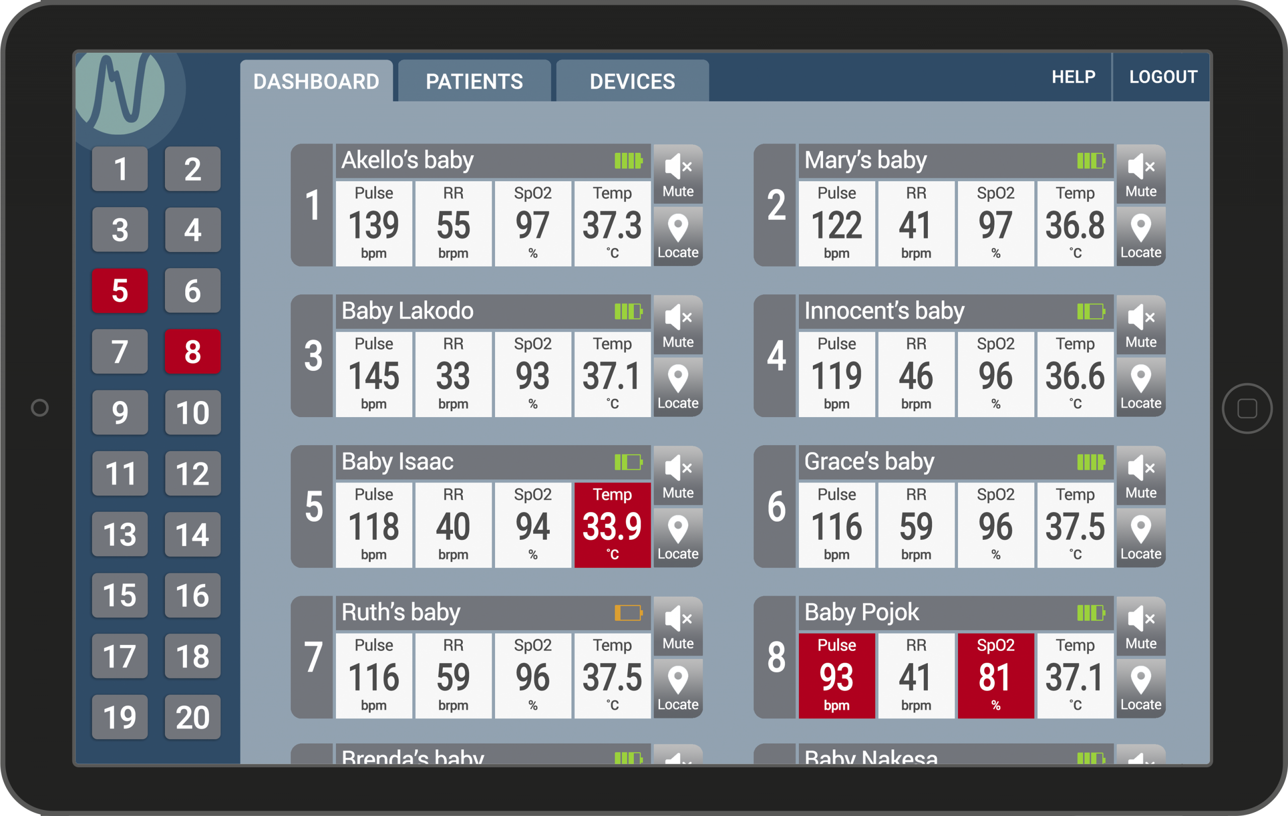 Healthcare workers can monitor vital signs through Neopenda's dashboard