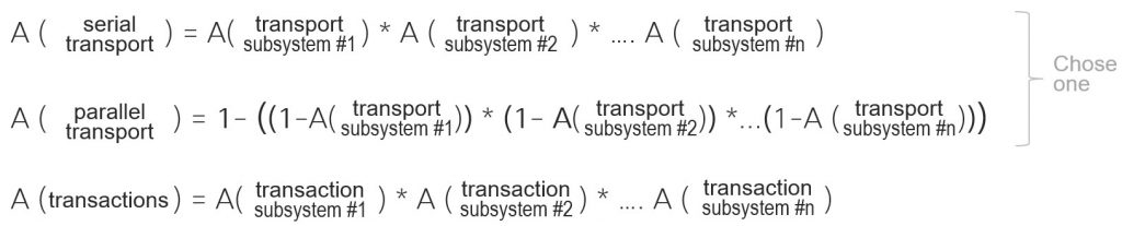availability estimates using the three probability equations
