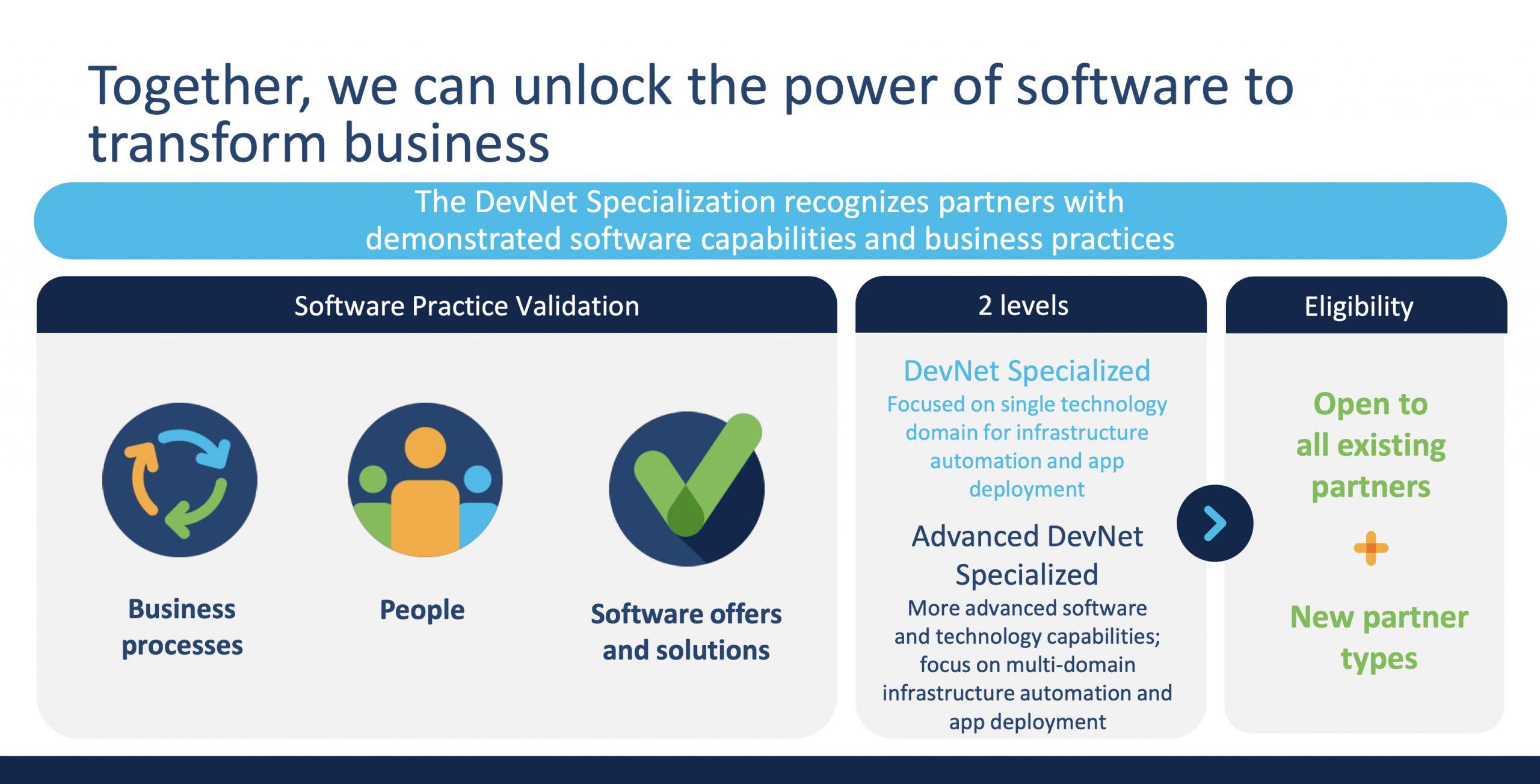 DevNet_Specialization_for_Partners