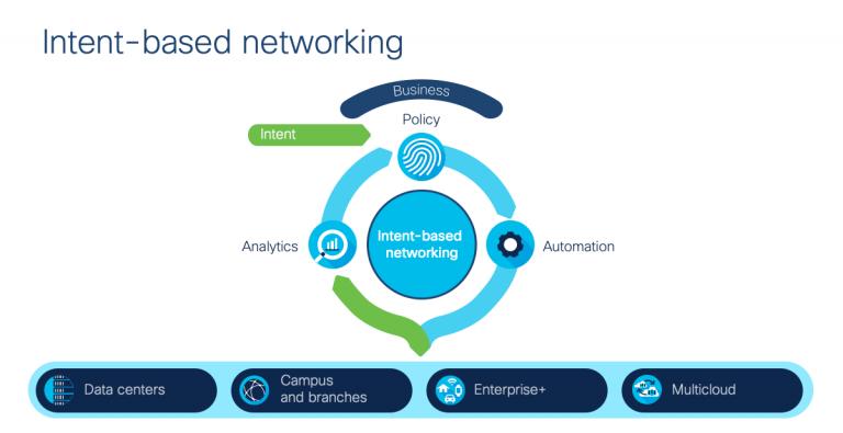 Como criar redes que atendam às suas intenções? 2