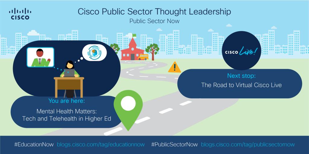 roadmap: next stop road to virtual cisco live