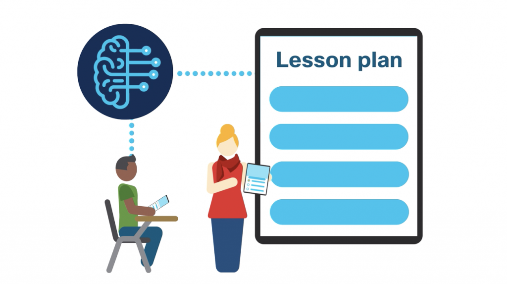 personalized lesson plan