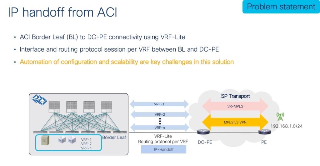 ACI obtém suporte para roteamento de segmento no MPLS 3