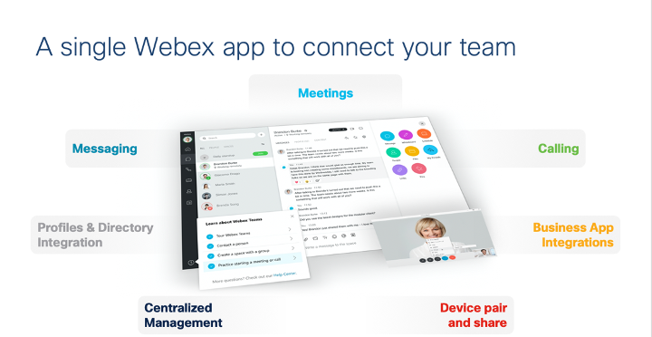 a single webex app to connect your team