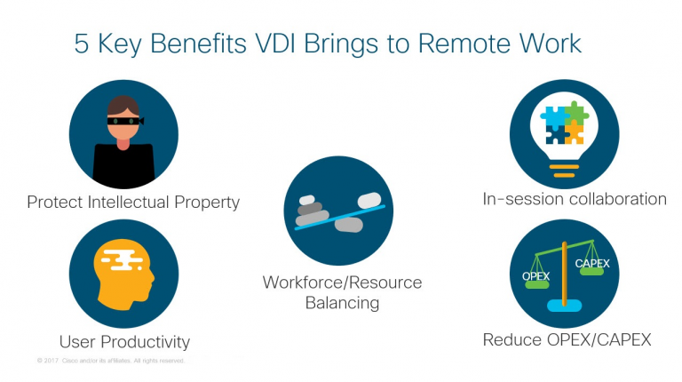 VDI benefits