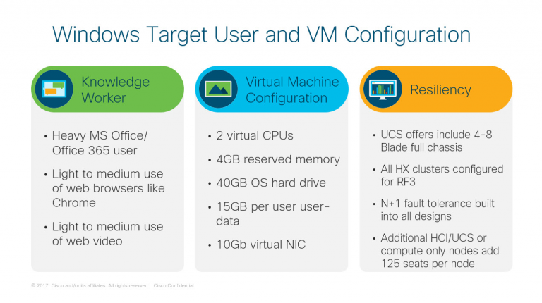 Windows 10 Virtual Machine configuration the pre-engineered bundles support