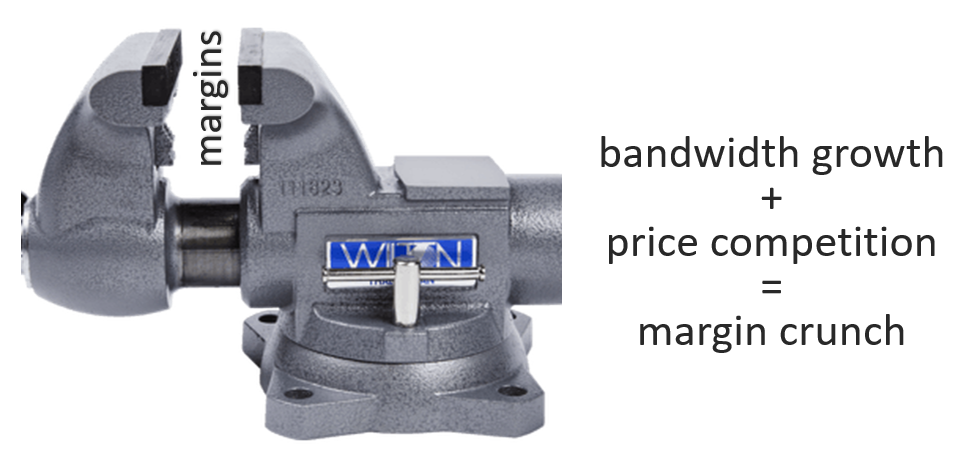 Margins in a vice: Bandwidth growth + price competition = margin crunch