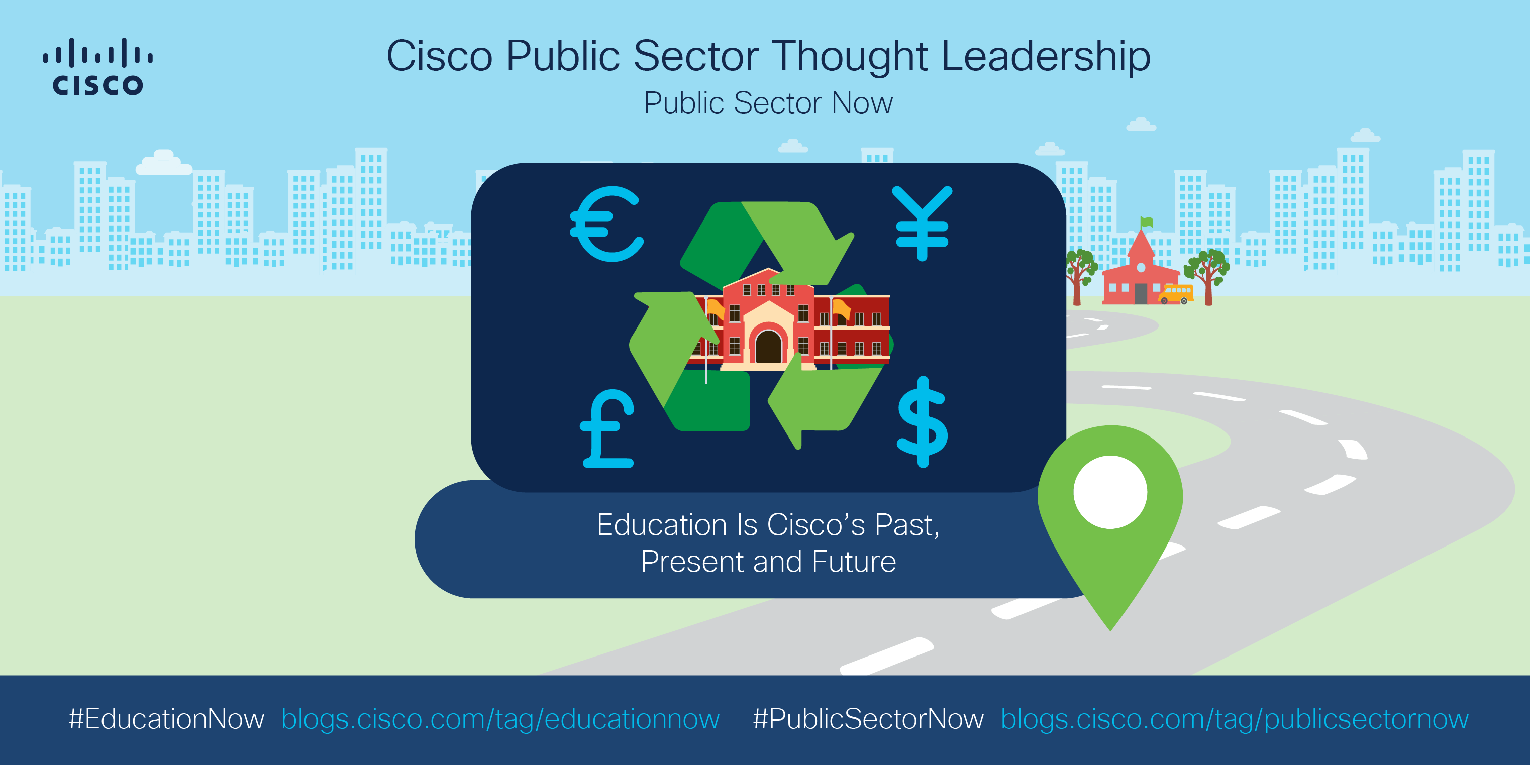 education is Cisco's past present and future funding and financing month