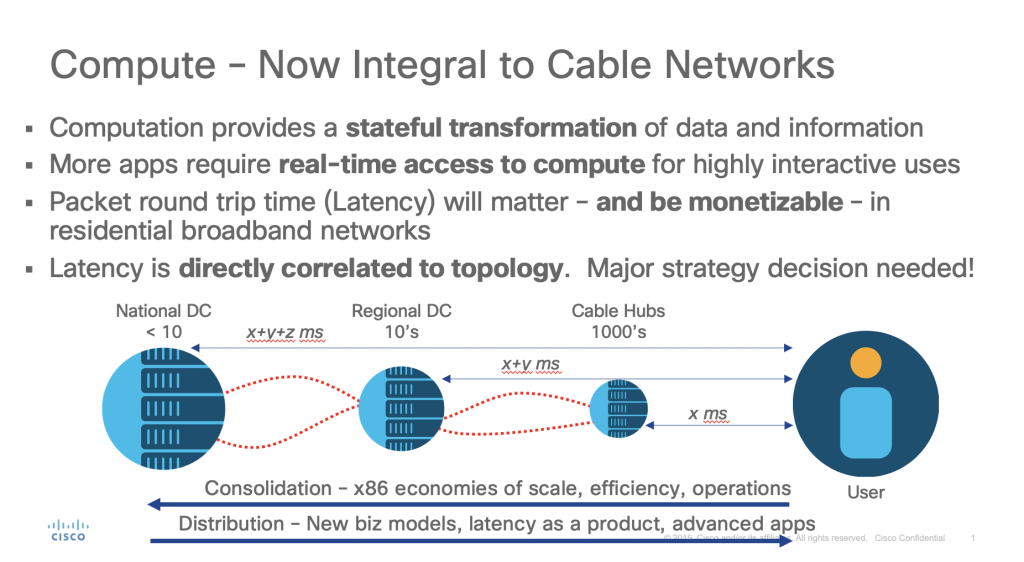 compute to integral cable networks
