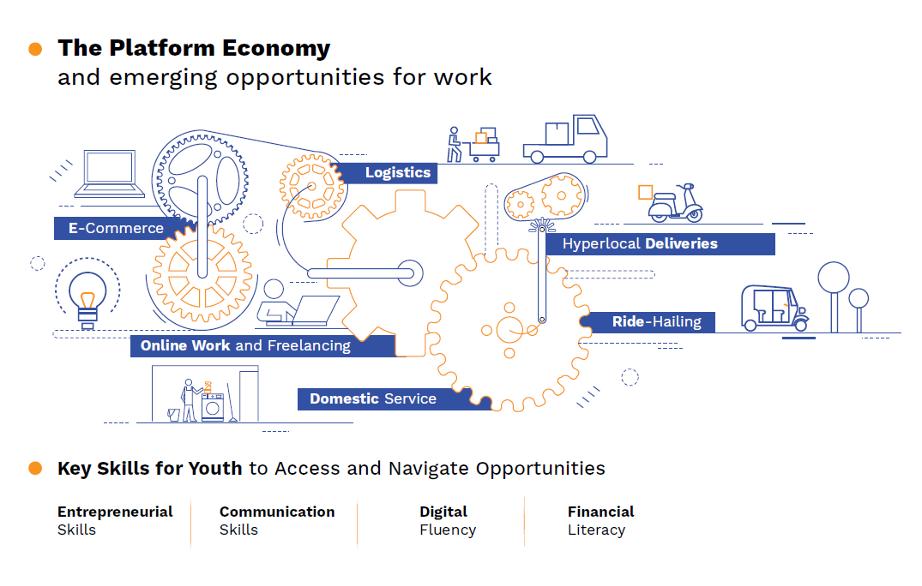 Platform Economy graphic