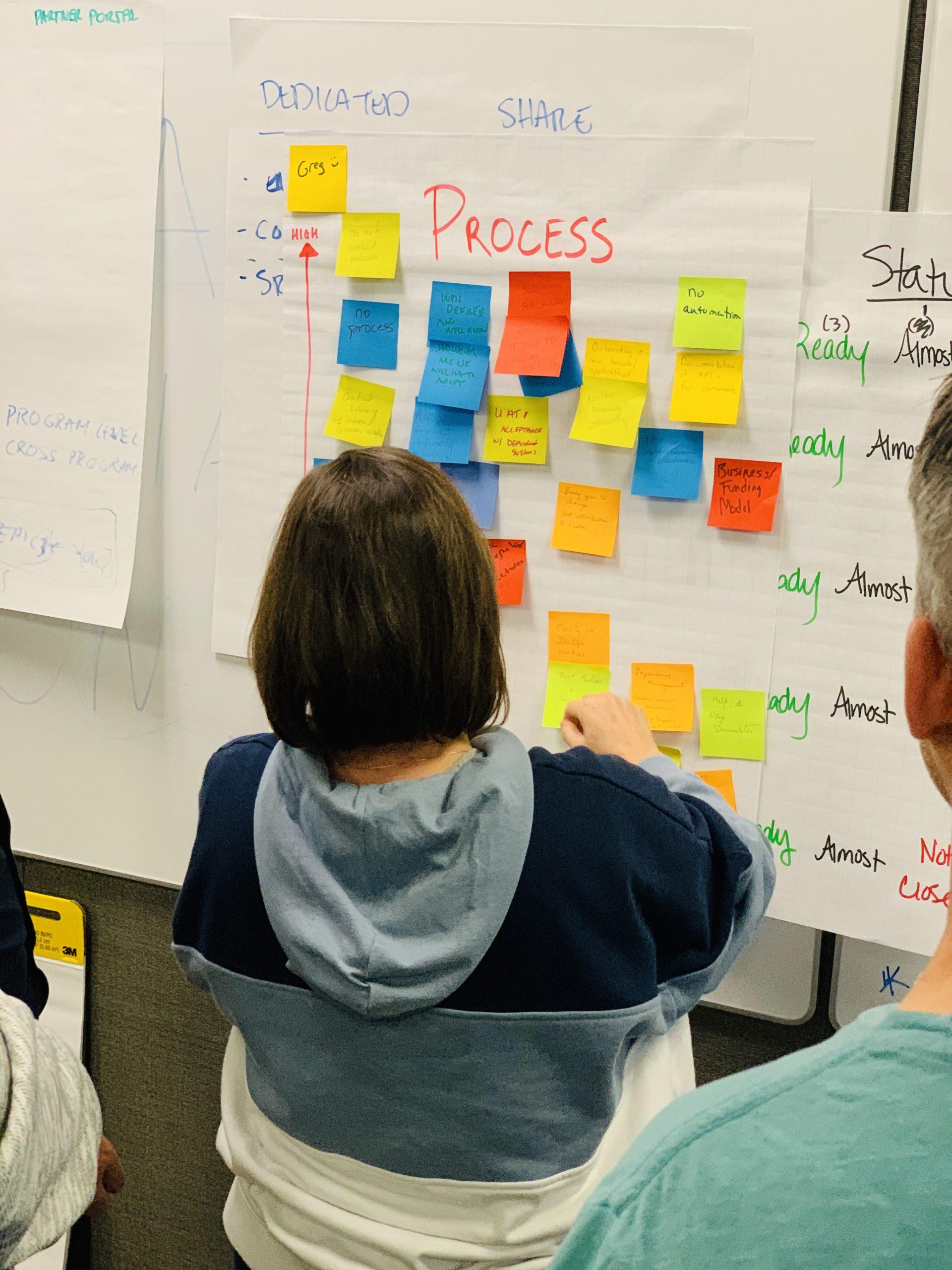 Agile Team Workshop