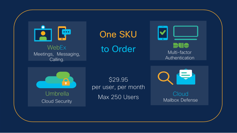 One SKU for Cisco Webex Collaboration, Cisco Umbrella, Cisco Duo MFA, Cisco Cloud <ailbox defense