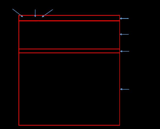 Programmability Intro 3_fig2