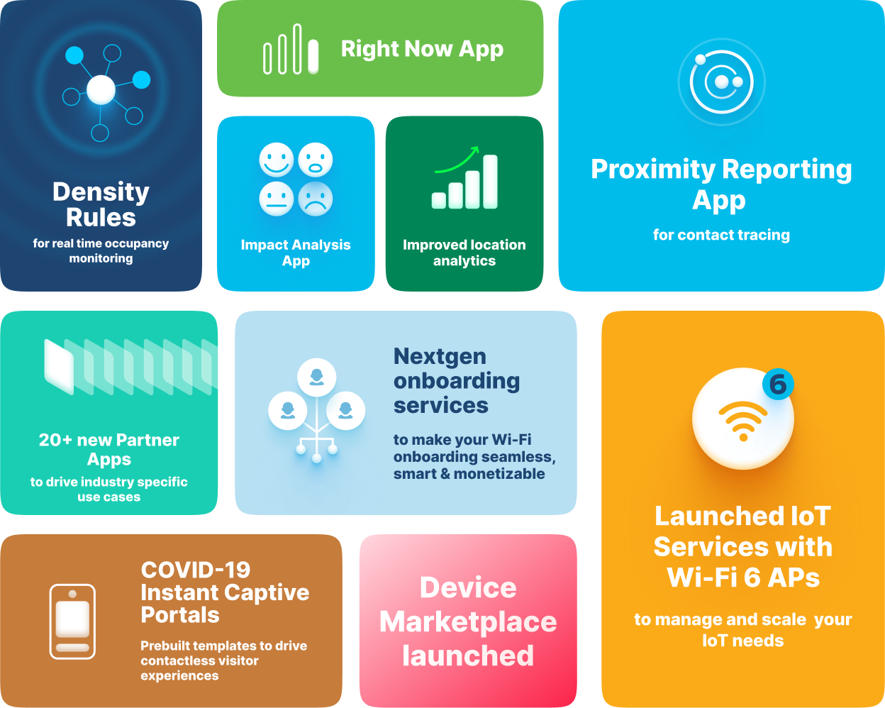 Cisco DNA Spaces apps and features 2020