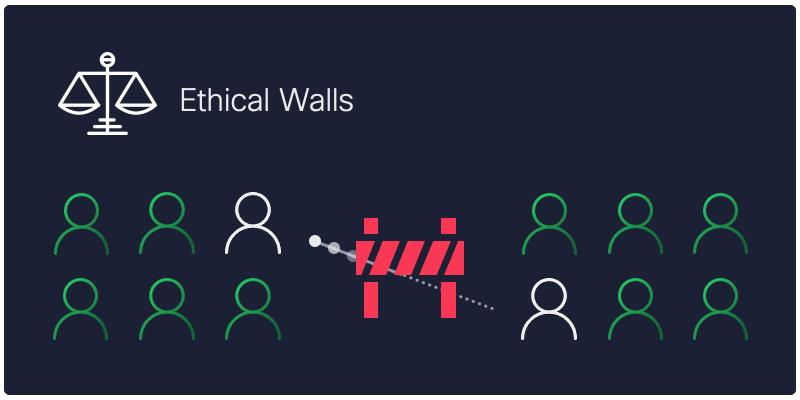 Radhi-ethical-walls