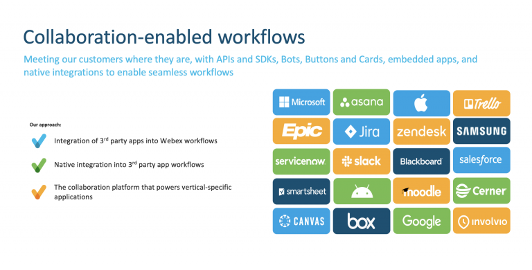 Collaboration-enabled Workflows
