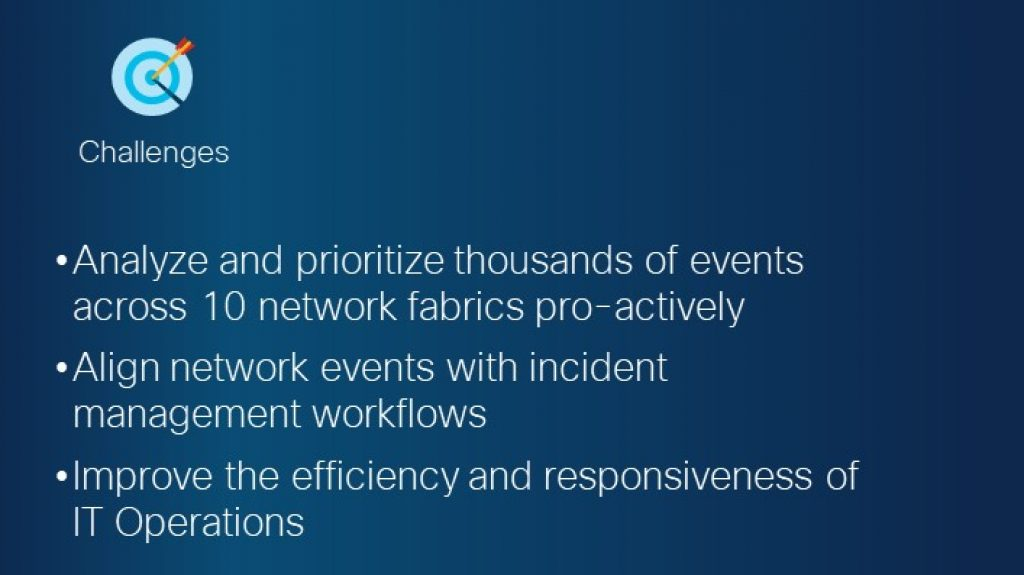 Challenges: Analyze events across 10 network fabris; align network events with incident management workflows; improve efficiency and responsiveness of IT Ops