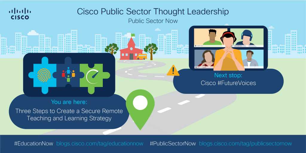 Today, secure remote work; next stop, Cisco #FutureVoices