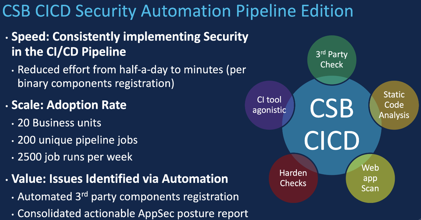 CSB CICD Security Automation Pipeline Edition