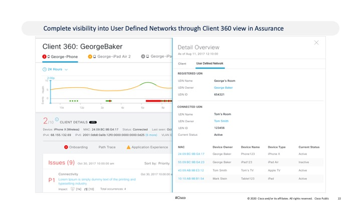 UDN Client Visibility