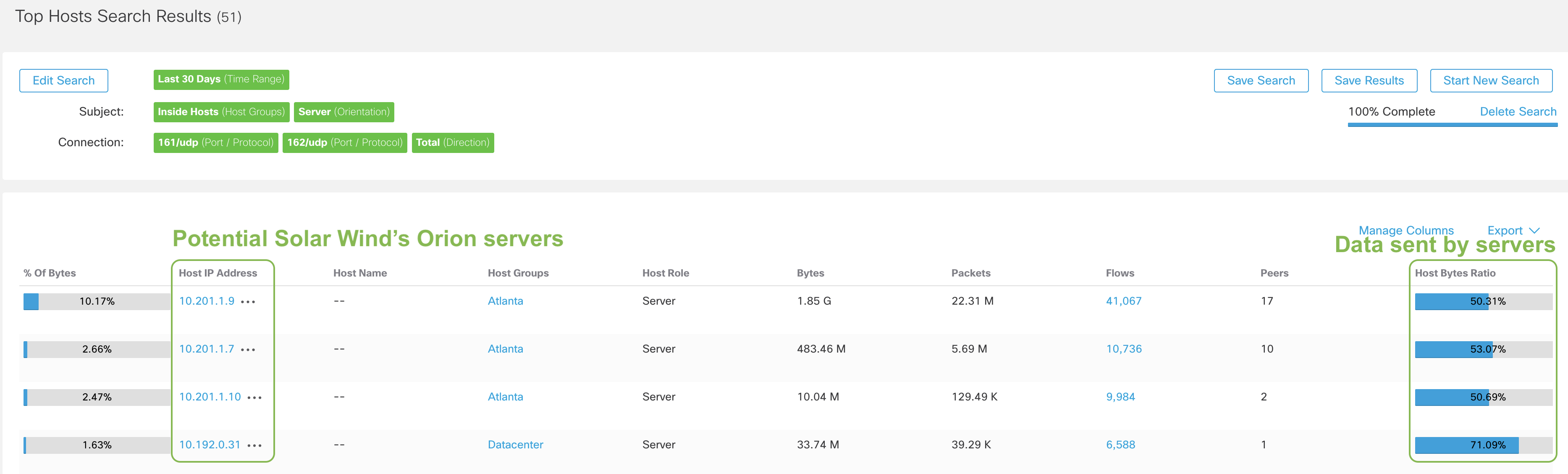 Secure Network Analytics Top Hosts Search that uncovers top SNMP servers in your network.