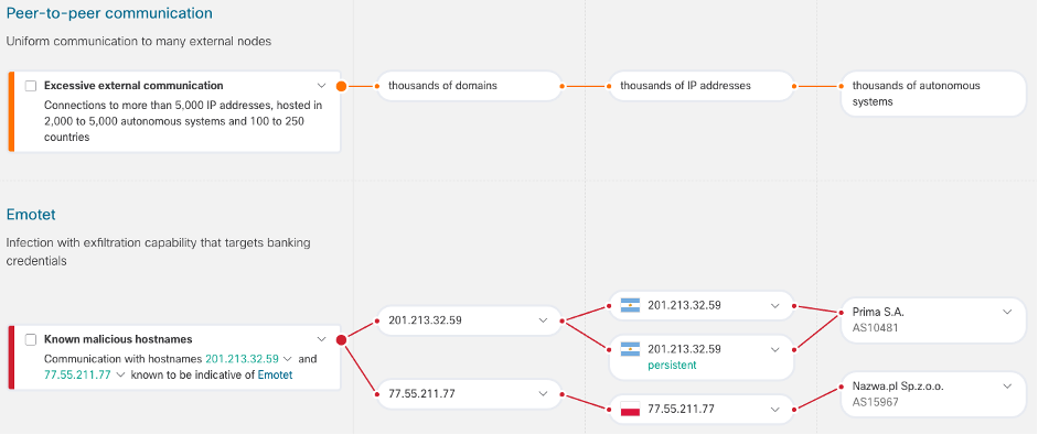 This is where global threat alerts saves you time, investigating alerts and accelerating resolution.