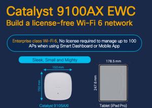 Catalyst 9100AX EWC