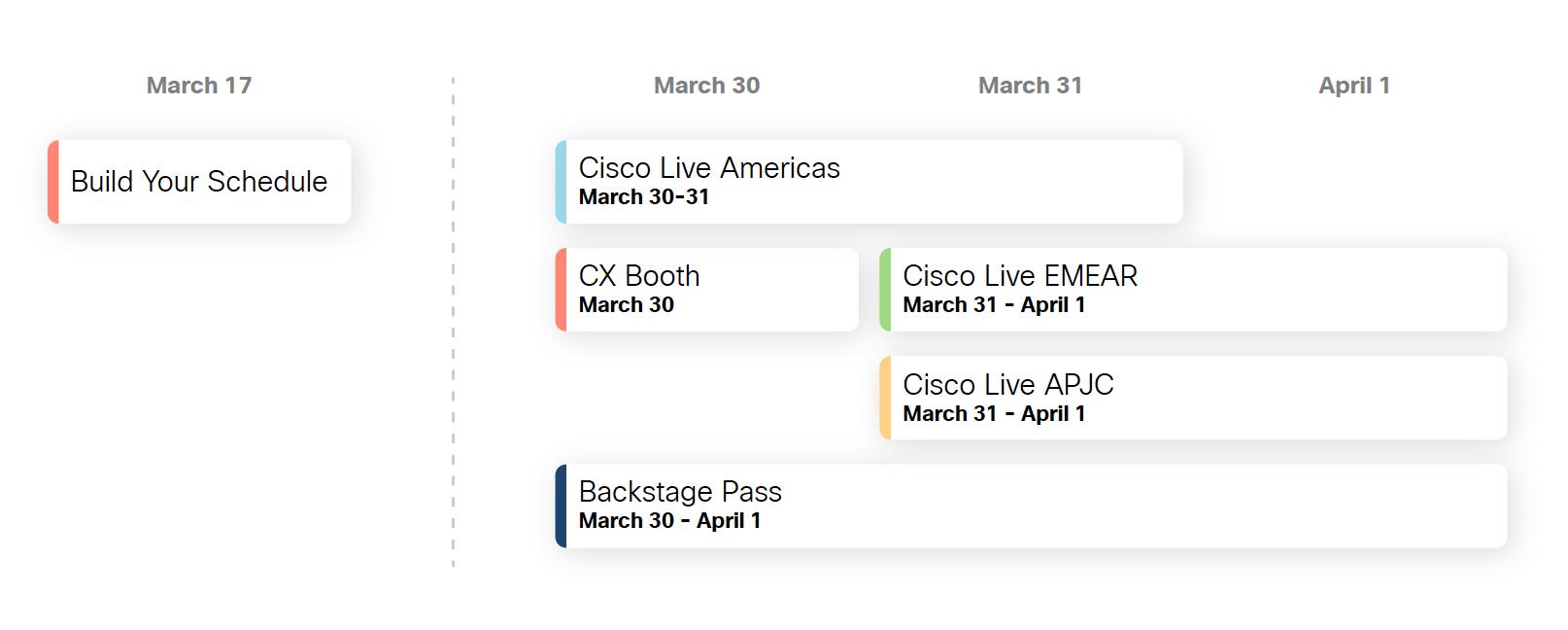 Cisco Live Schedule