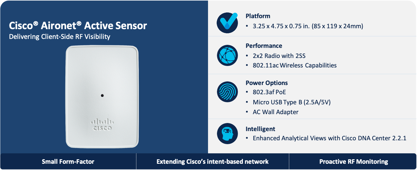 The Aironet Active Sensor Technical Specifications