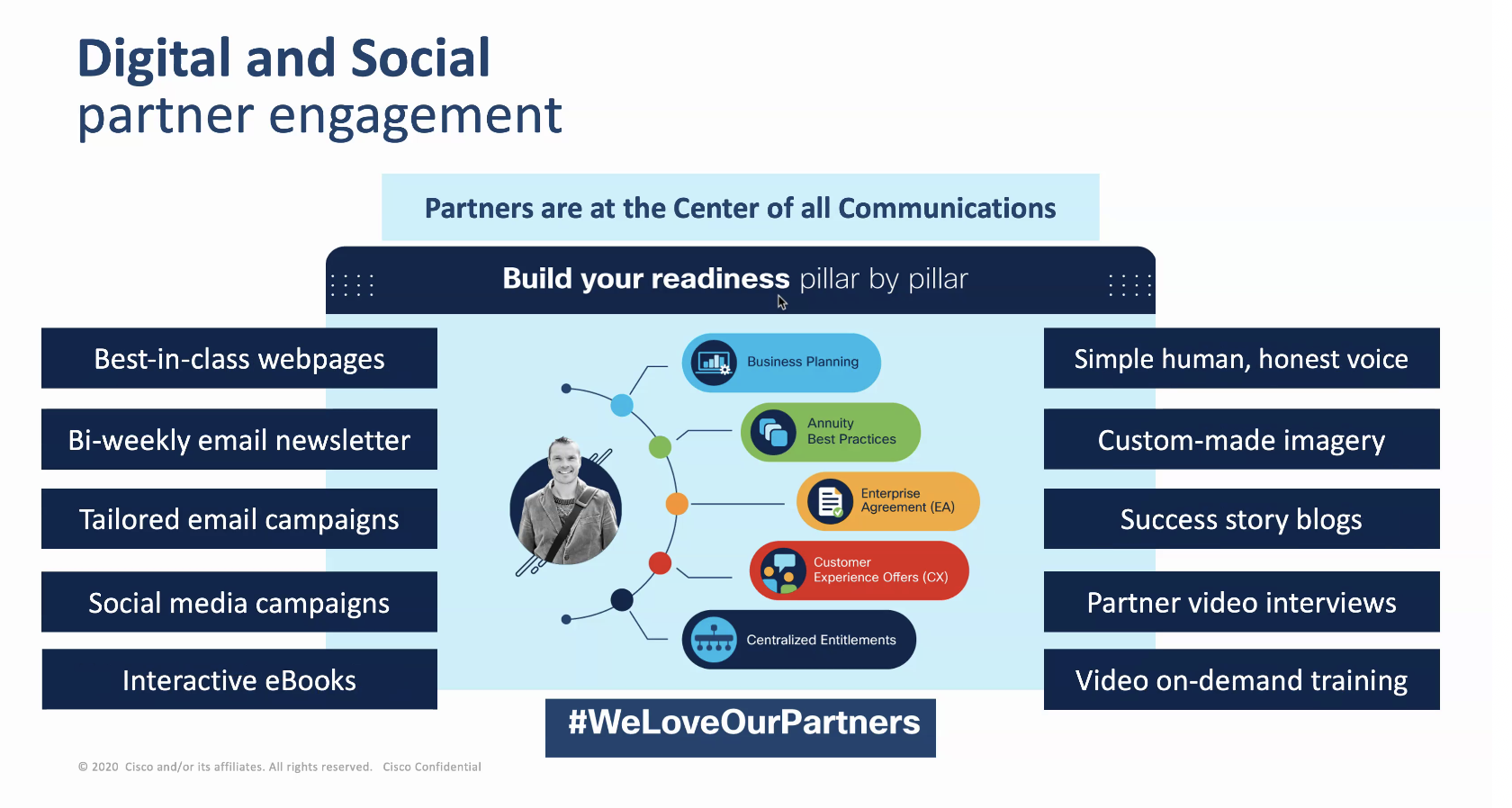 Digital and Social partner engagement: Partners are at the center of all communications