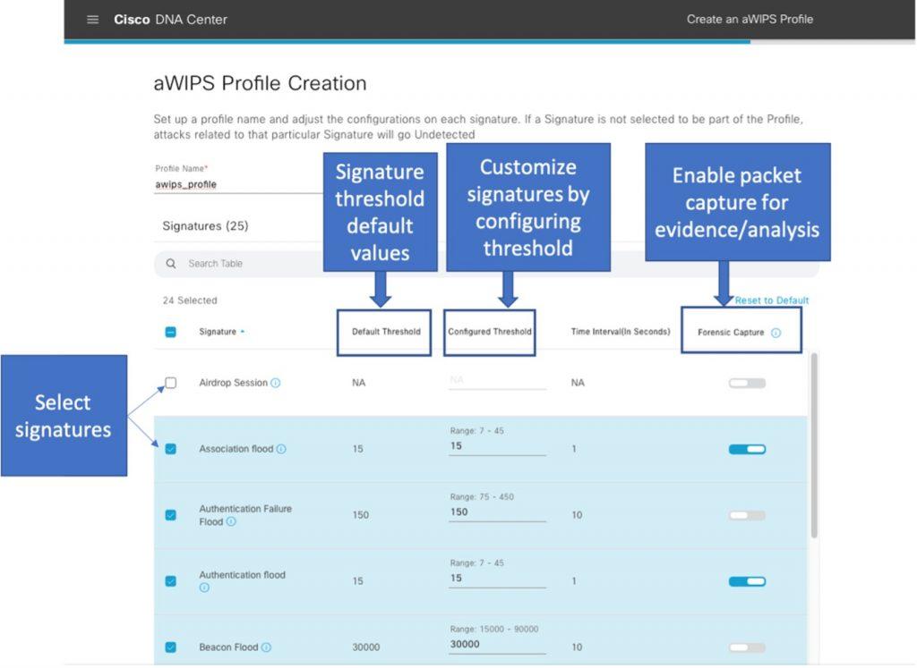 aWIPS signature customization