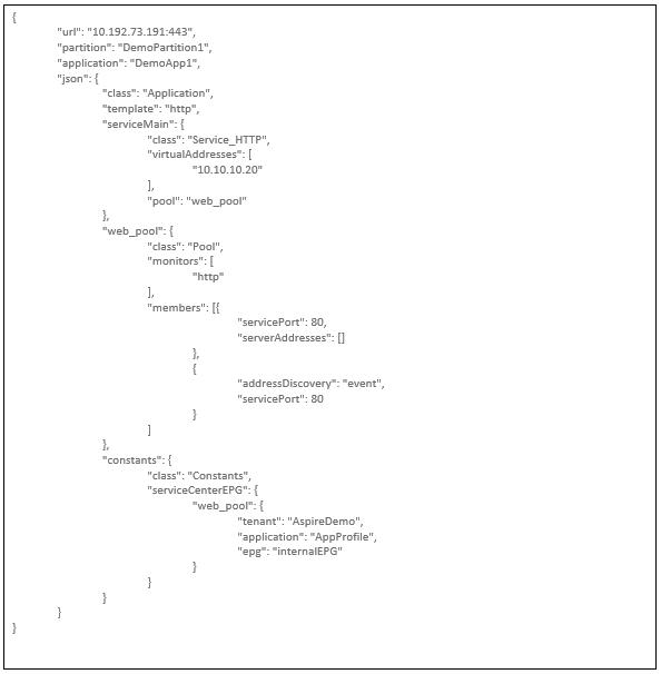 Code Sample -2
