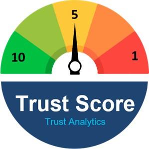 Trust Analytics Trust Score