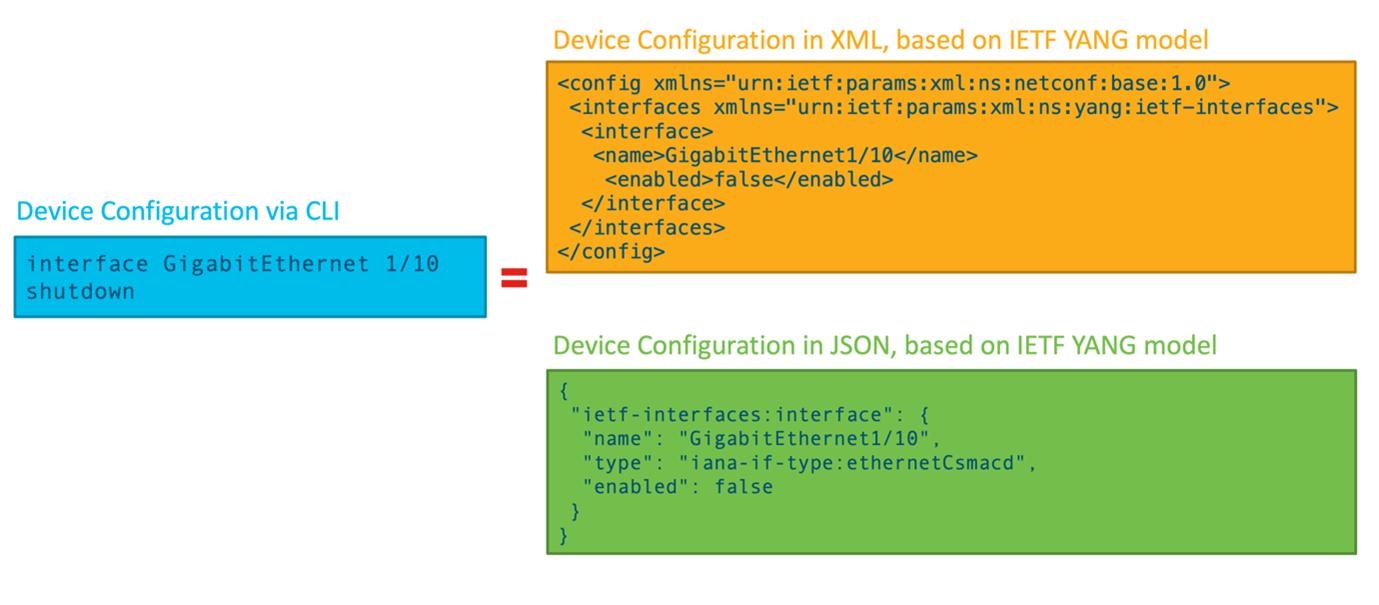 johann network device API