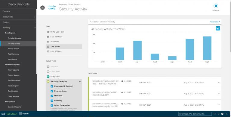 Cisco Umbrella Security Activity screen from Black Hat USA NOC 2021
