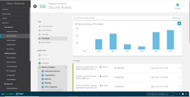 Security Activity view in Cisco Umbrella Reporting tool from Black Hat USA NOC